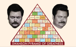 Ron-Swanson-Pyramid-Of-Greatness-Wallpaper-1440x900