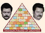 Ron-Swanson-Pyramid-Of-Greatness-Wallpaper-FS1024x768