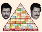 Ron-Swanson-Pyramid-Of-Greatness-Wallpaper-FS1600x1200