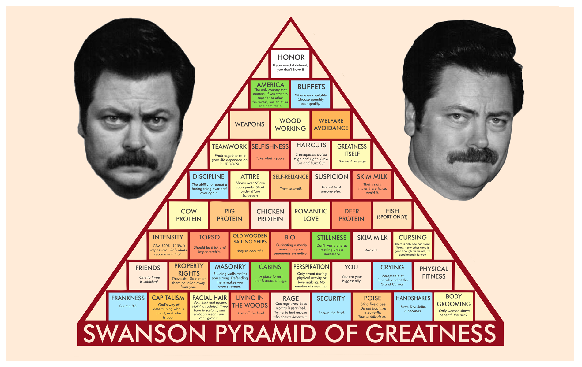 photograph about Ron Swanson Pyramid of Greatness Printable Version named Ron Swanson Pyramid Of Greatness Wallpapers Daves Geeky Recommendations