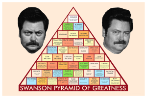 Ron Swanson Pyramid Of Greatness Wallpaper 2013