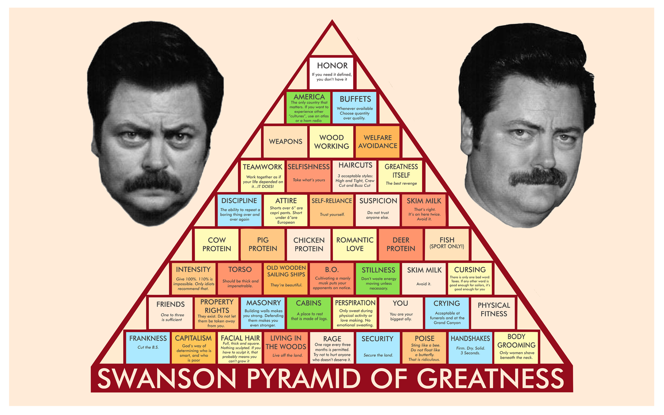 swanson-pyramid-of-greatness-nexus10-256