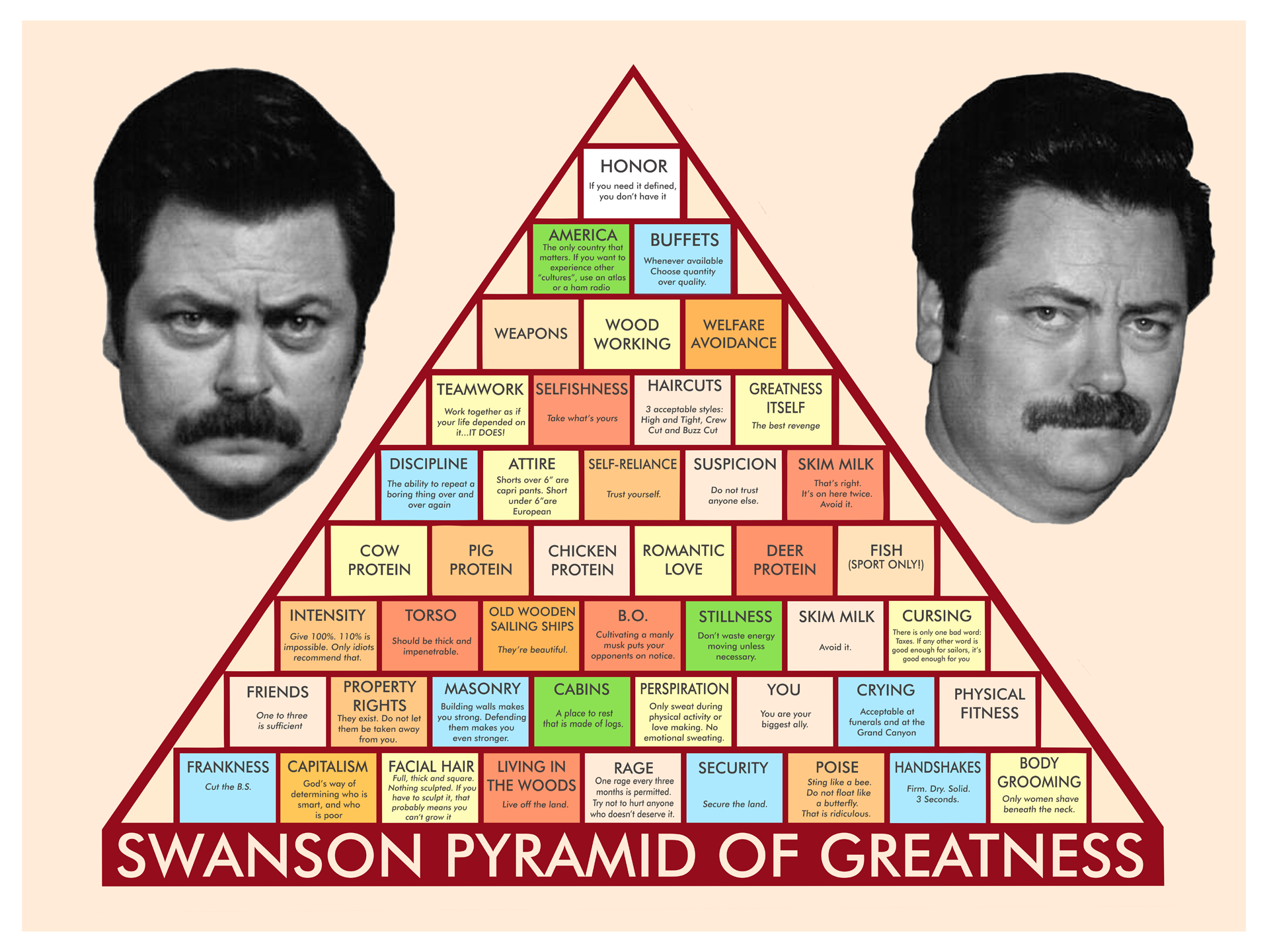 Adaptable image pertaining to ron swanson pyramid of greatness printable version