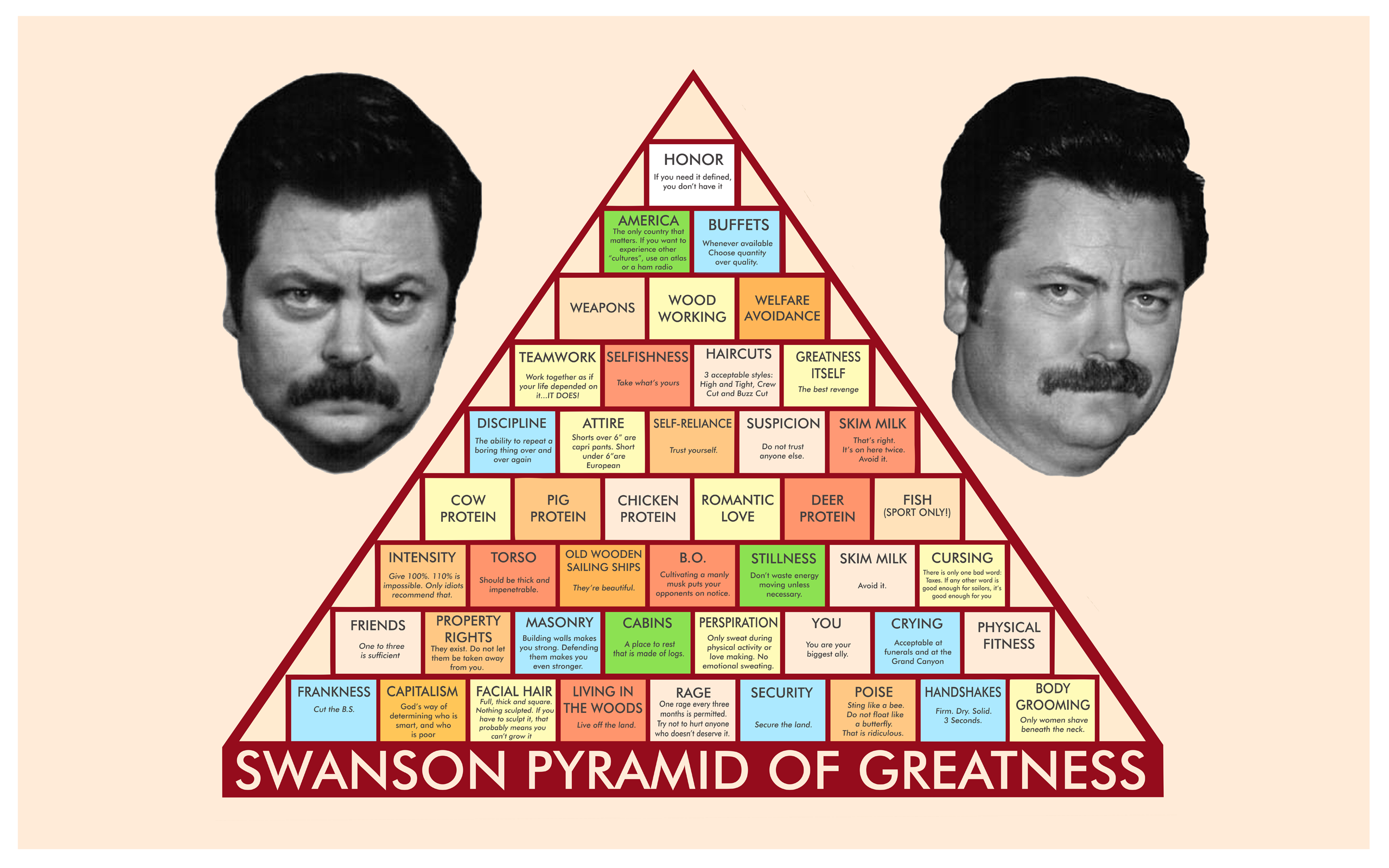 graphic about Ron Swanson Pyramid of Greatness Printable Version known as Ron Swanson Pyramid Of Greatness Wallpapers Daves Geeky Designs