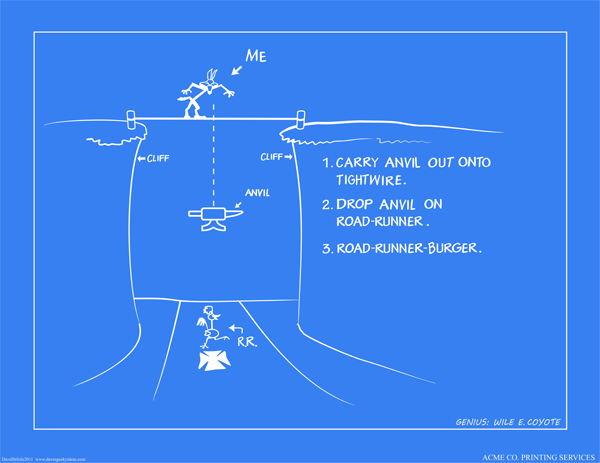 Wile E Coyote Blueprints