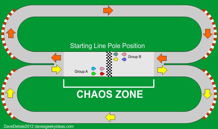 Mario Kart 8 Track Design Head-On Collisions Battle Mode 2012 Dave Delisle davesgeekyideas.com