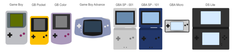game boy comparison