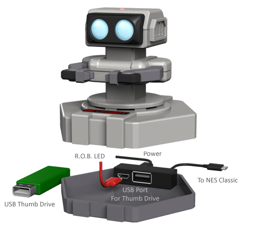 NES Classic OTG adapter NES R.O.B. design by Dave Delisle